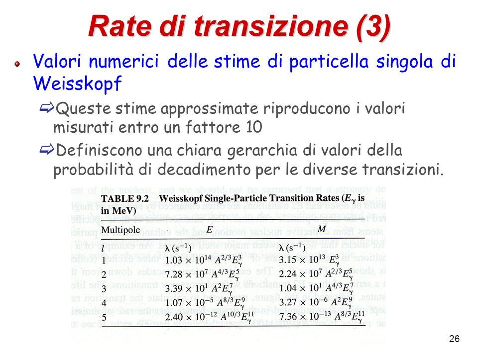 Rate di transizione (3) Valori numerici delle stime di particella singola di Weisskopf Queste stime approssimate riproducono i valori misurati entro un fattore 10 Definiscono una chiara gerarchia di valori della probabilità di decadimento per le diverse transizioni.