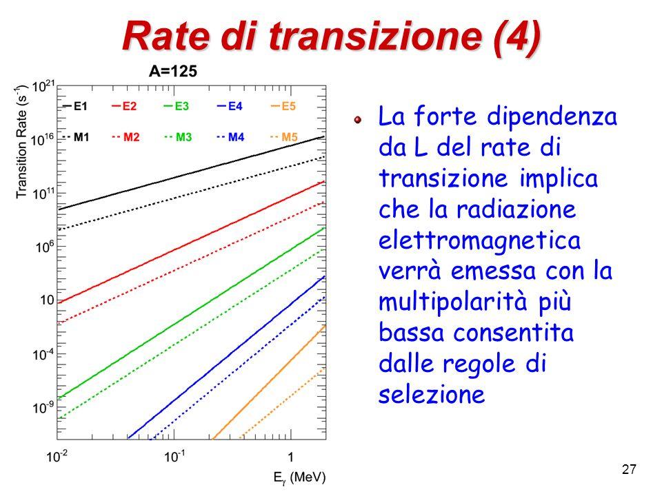 Rate di transizione (4) La forte dipendenza da L del rate di transizione implica che la radiazione elettromagnetica verrà emessa con la multipolarità più bassa consentita dalle regole di selezione 27
