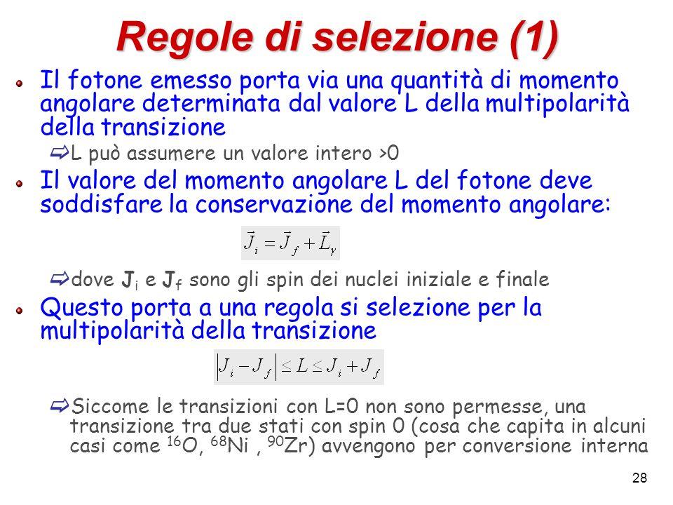 Regole di selezione (1) Il fotone emesso porta via una quantità di momento angolare determinata dal valore L della multipolarità della transizione L può assumere un valore intero >0 Il valore del momento angolare L del fotone deve soddisfare la conservazione del momento angolare: dove J i e J f sono gli spin dei nuclei iniziale e finale Questo porta a una regola si selezione per la multipolarità della transizione Siccome le transizioni con L=0 non sono permesse, una transizione tra due stati con spin 0 (cosa che capita in alcuni casi come 16 O, 68 Ni, 90 Zr) avvengono per conversione interna 28