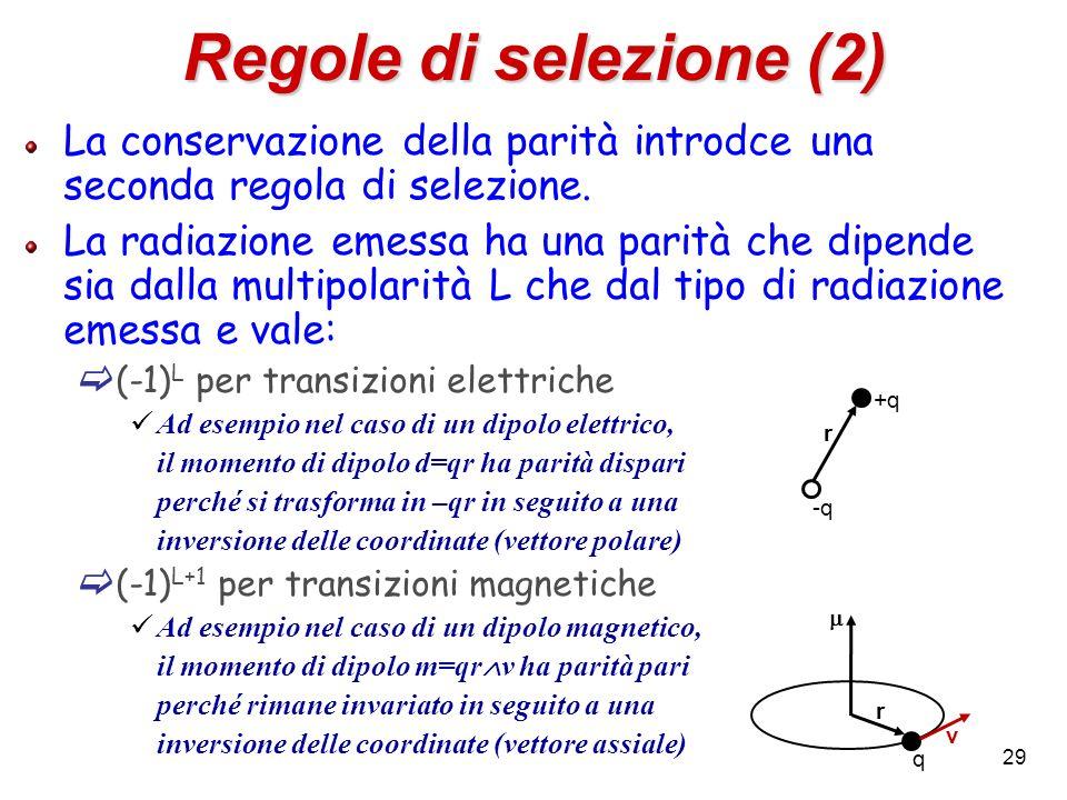 Regole di selezione (2) La conservazione della parità introdce una seconda regola di selezione. La radiazione emessa ha una parità che dipende sia dal