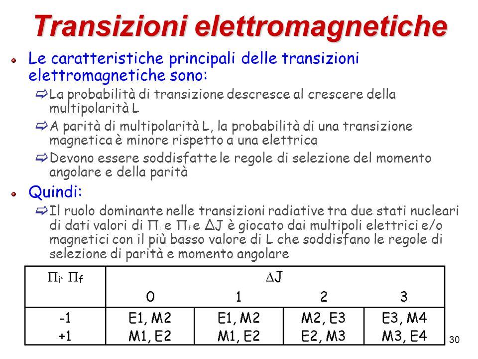 Transizioni elettromagnetiche Le caratteristiche principali delle transizioni elettromagnetiche sono: La probabilità di transizione descresce al crescere della multipolarità L A parità di multipolarità L, la probabilità di una transizione magnetica è minore rispetto a una elettrica Devono essere soddisfatte le regole di selezione del momento angolare e della parità Quindi: Il ruolo dominante nelle transizioni radiative tra due stati nucleari di dati valori di Π i e Π f e ΔJ è giocato dai multipoli elettrici e/o magnetici con il più basso valore di L che soddisfano le regole di selezione di parità e momento angolare 30