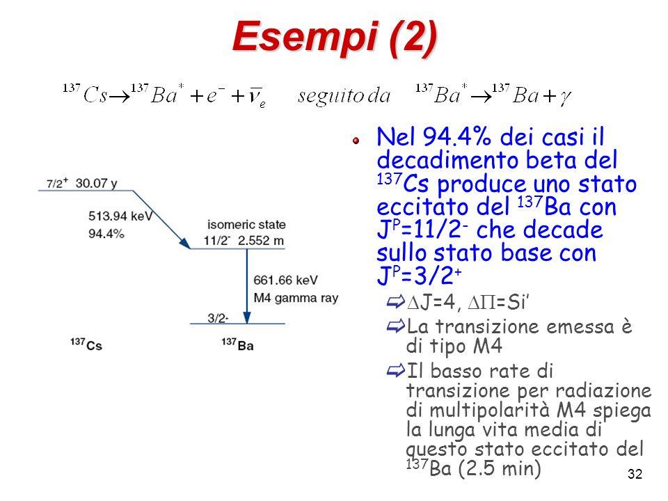 Esempi (2) Nel 94.4% dei casi il decadimento beta del 137 Cs produce uno stato eccitato del 137 Ba con J P =11/2 - che decade sullo stato base con J P =3/2 + J=4, =Si La transizione emessa è di tipo M4 Il basso rate di transizione per radiazione di multipolarità M4 spiega la lunga vita media di questo stato eccitato del 137 Ba (2.5 min) 32