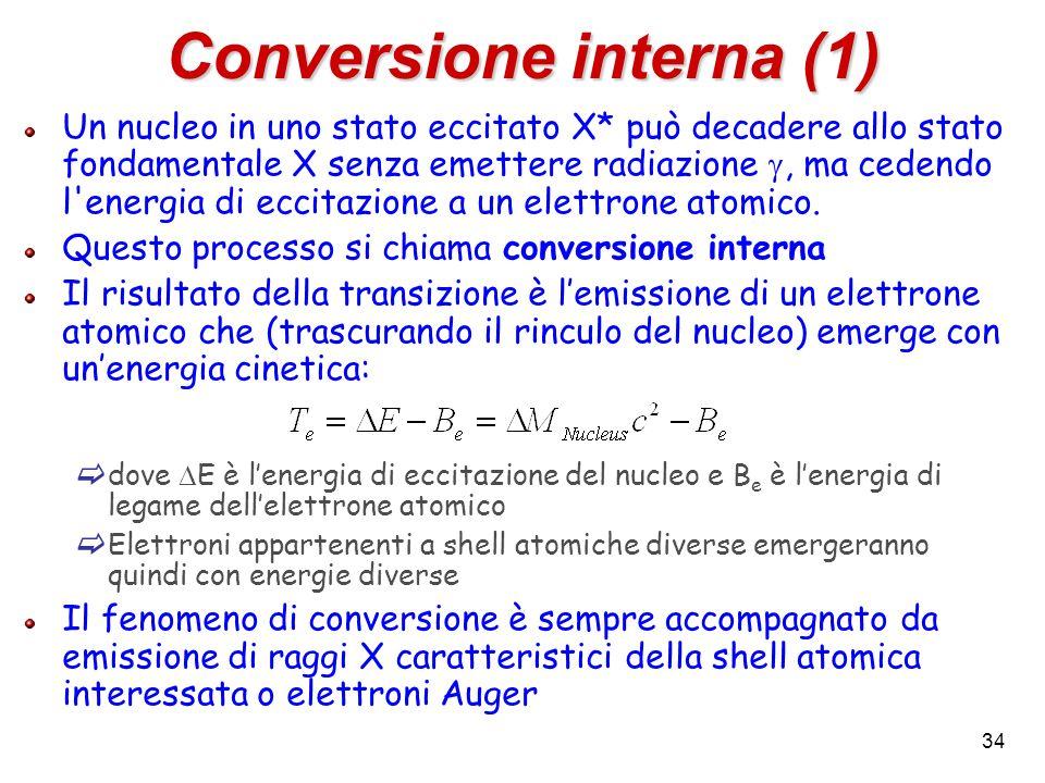Conversione interna (1) Un nucleo in uno stato eccitato X* può decadere allo stato fondamentale X senza emettere radiazione, ma cedendo l energia di eccitazione a un elettrone atomico.
