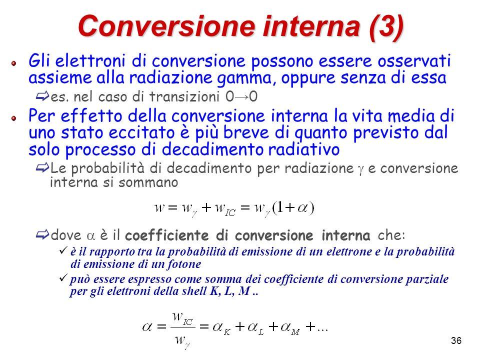 Conversione interna (3) Gli elettroni di conversione possono essere osservati assieme alla radiazione gamma, oppure senza di essa es. nel caso di tran