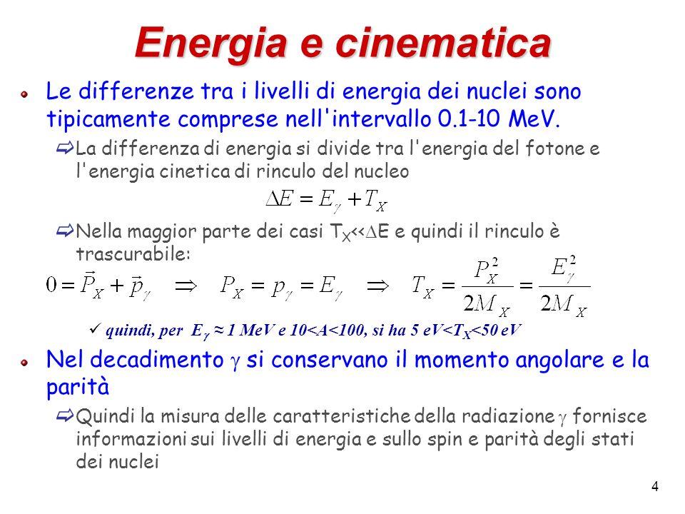 4 Energia e cinematica Le differenze tra i livelli di energia dei nuclei sono tipicamente comprese nell'intervallo 0.1-10 MeV. La differenza di energi