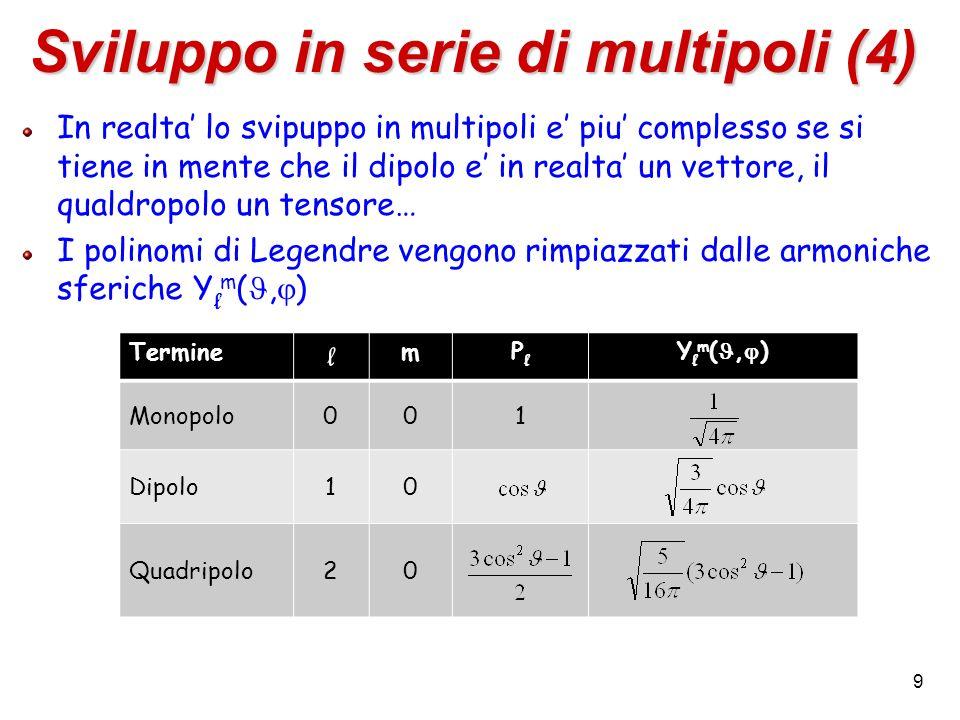 9 Sviluppo in serie di multipoli (4) In realta lo svipuppo in multipoli e piu complesso se si tiene in mente che il dipolo e in realta un vettore, il qualdropolo un tensore… I polinomi di Legendre vengono rimpiazzati dalle armoniche sferiche Y l m (, ) Termine l mPlPl Y l m (, ) Monopolo001 Dipolo10 Quadripolo20