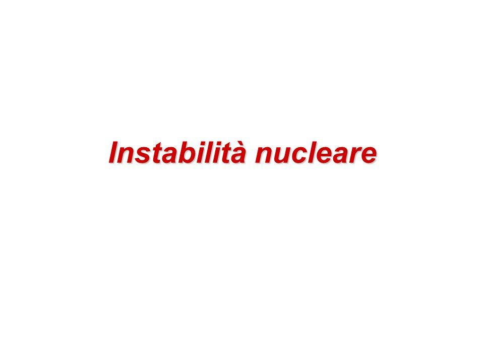 2 Nuclei stabili e instabili I nuclei stabili sono concentrati in una banda stretta nel piano N-Z Tutti gli altri nuclei sono instabili e decadono sponteneamente Decadimento = trasformazione per raggiungere uno stato stabile (o più stabile).