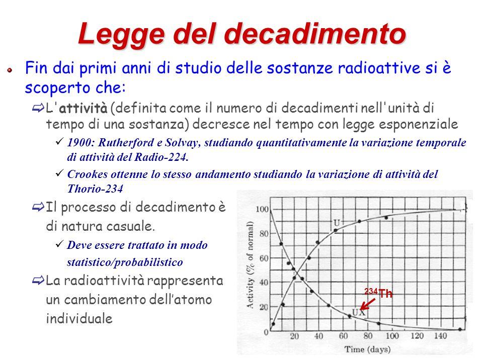 10 Legge del decadimento Fin dai primi anni di studio delle sostanze radioattive si è scoperto che: L'attività (definita come il numero di decadimenti