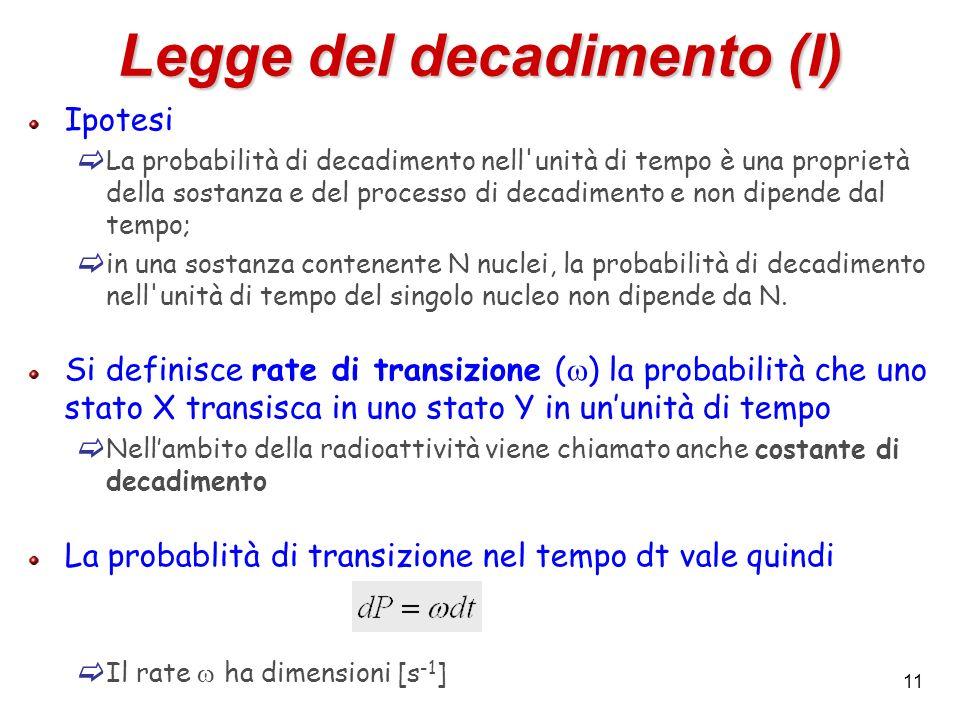 11 Legge del decadimento (I) Ipotesi La probabilità di decadimento nell'unità di tempo è una proprietà della sostanza e del processo di decadimento e