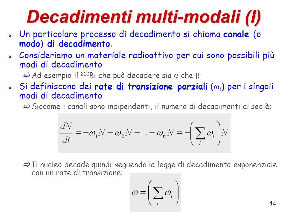 14 Decadimenti multi-modali (I) Un particolare processo di decadimento si chiama canale (o modo) di decadimento. Consideriamo un materiale radioattivo