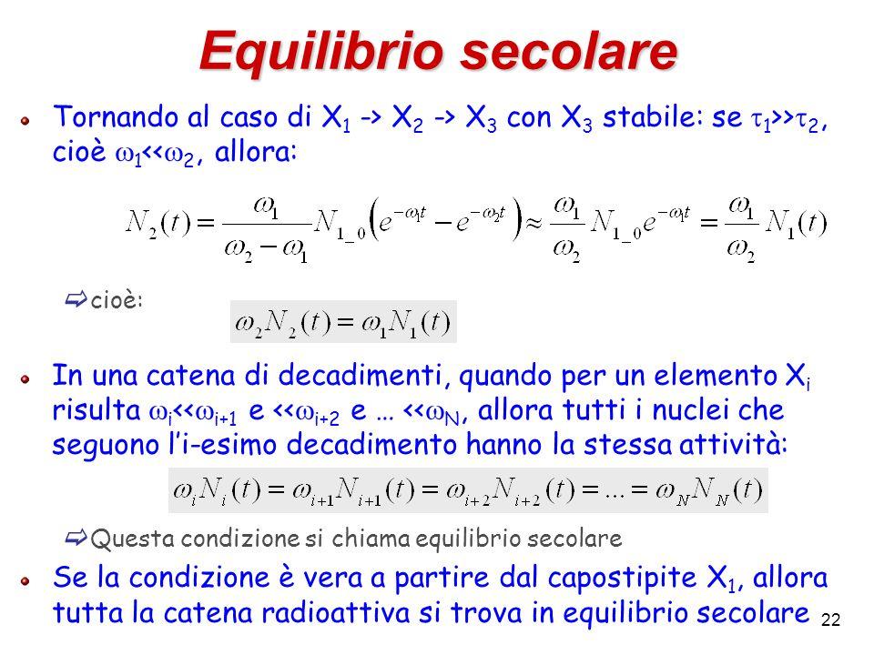 22 Equilibrio secolare Tornando al caso di X 1 -> X 2 -> X 3 con X 3 stabile: se 1 >> 2, cioè 1 << 2, allora: cioè: In una catena di decadimenti, quan