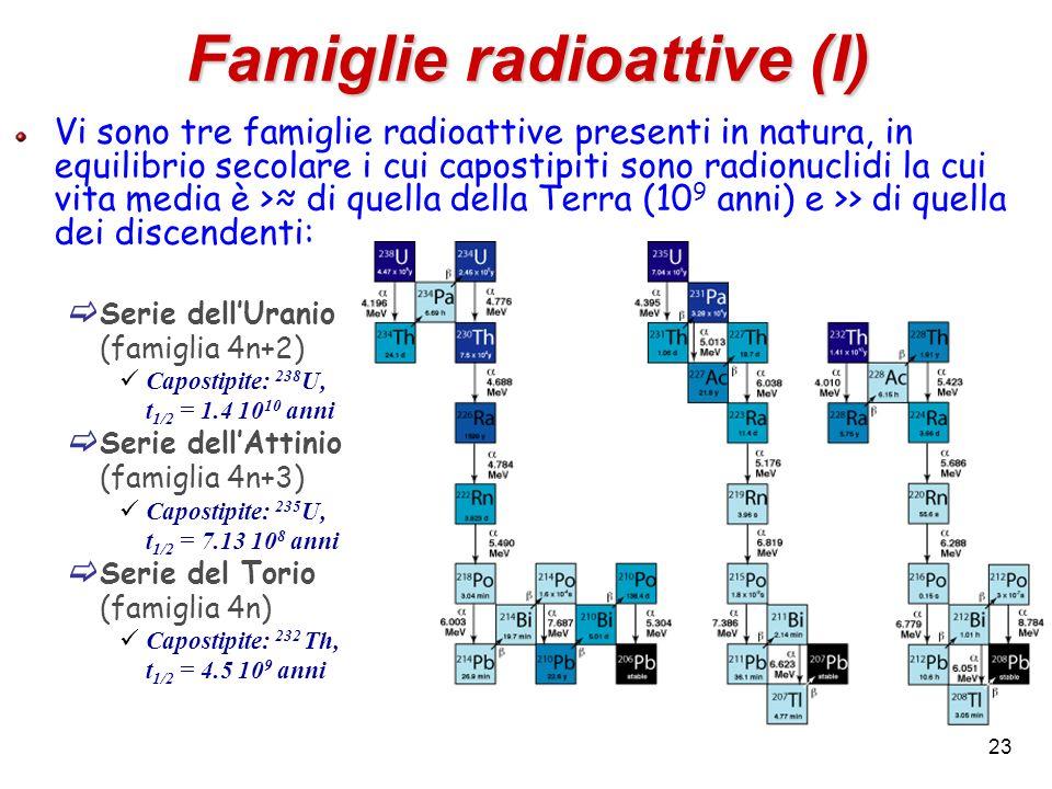 Famiglie radioattive (I) Vi sono tre famiglie radioattive presenti in natura, in equilibrio secolare i cui capostipiti sono radionuclidi la cui vita m