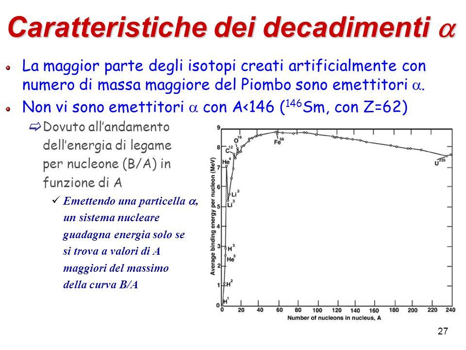 27 Caratteristiche dei decadimenti Caratteristiche dei decadimenti La maggior parte degli isotopi creati artificialmente con numero di massa maggiore