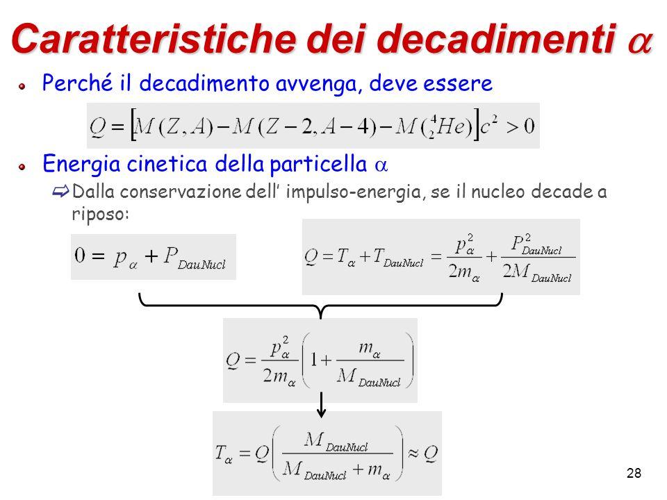 28 Caratteristiche dei decadimenti Caratteristiche dei decadimenti Perché il decadimento avvenga, deve essere Energia cinetica della particella Dalla