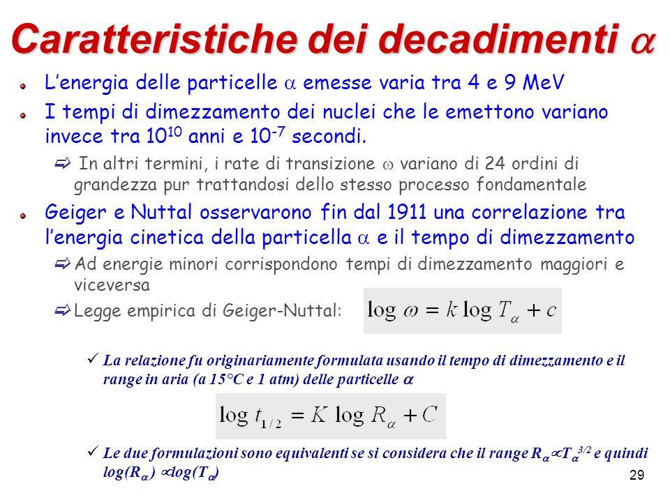 29 Caratteristiche dei decadimenti Caratteristiche dei decadimenti Lenergia delle particelle emesse varia tra 4 e 9 MeV I tempi di dimezzamento dei nu