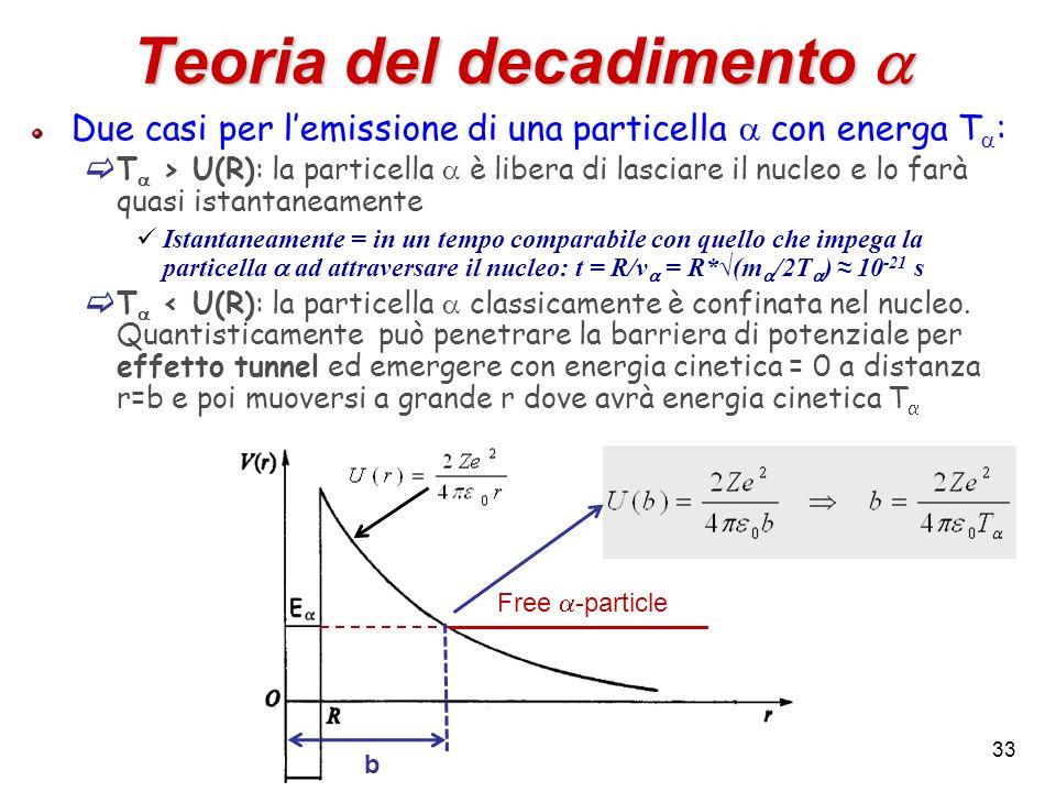 b Free -particle 33 Teoria del decadimento Teoria del decadimento Due casi per lemissione di una particella con energa T : T > U(R): la particella è l