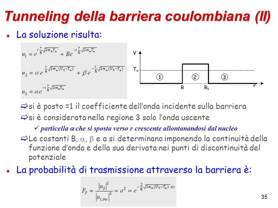 35 Tunneling della barriera coulombiana (II) La soluzione risulta: si è posto =1 il coefficiente dellonda incidente sulla barriera si è considerata ne