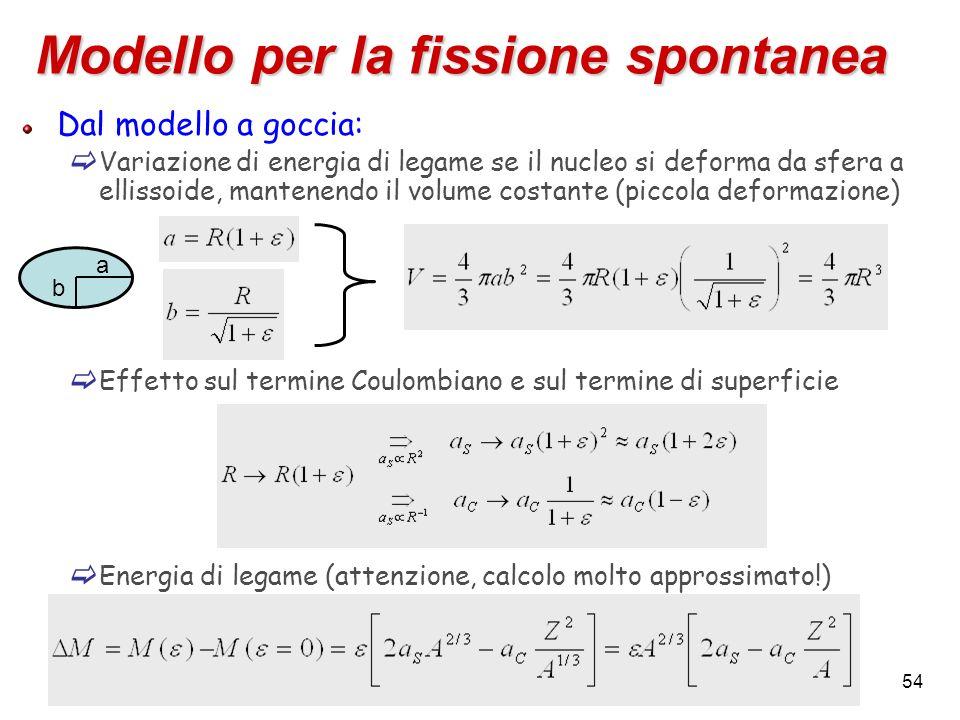 Modello per la fissione spontanea 54 Dal modello a goccia: Variazione di energia di legame se il nucleo si deforma da sfera a ellissoide, mantenendo i