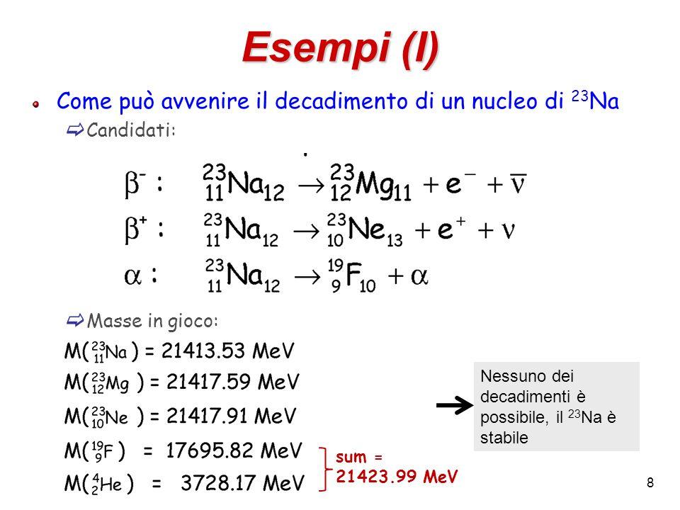 8 Esempi (I) Come può avvenire il decadimento di un nucleo di 23 Na Candidati: Masse in gioco: Nessuno dei decadimenti è possibile, il 23 Na è stabile