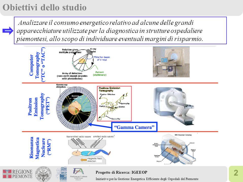 3 Progetto di Ricerca: IGEEOP Iniziative per la Gestione Energetica Efficiente degli Ospedali del Piemonte Misure effettuate MacchinarioOspedaleCaratteristiche delle misure Oggetto delle misure CT BrightSpeed (GE) CTO di Torino1 campionamento/5min per 1 settimana Macchinario e area TC CT BrightSpeed (GE) CTO di Torino1 campionamento/2min per 1 settimana Macchinario e area TC CT BrightSpeed (GE) CTO di Torino1 campionamento/sec per alcune ore Studio dettagliato delle potenze in gioco durante un esame TC RM Signa HDx 1.5T (GE) CTO di Torino1 campionamento/2min per 6 giorni Macchinario PET/CT Discovery LS (GE) S.