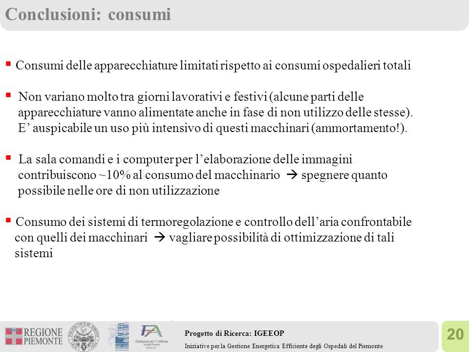 20 Progetto di Ricerca: IGEEOP Iniziative per la Gestione Energetica Efficiente degli Ospedali del Piemonte Conclusioni: consumi Consumi delle apparec