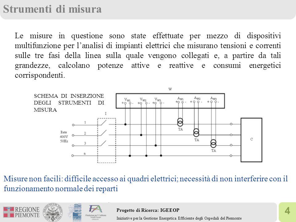 4 Progetto di Ricerca: IGEEOP Iniziative per la Gestione Energetica Efficiente degli Ospedali del Piemonte Strumenti di misura Le misure in questione