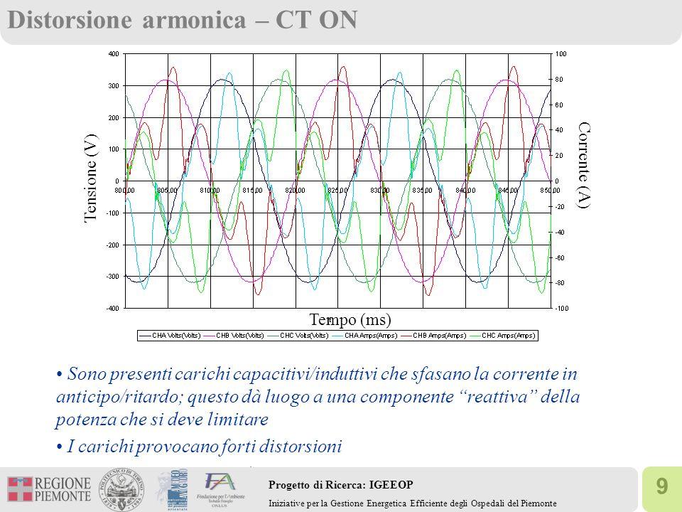 9 Progetto di Ricerca: IGEEOP Iniziative per la Gestione Energetica Efficiente degli Ospedali del Piemonte Distorsione armonica – CT ON Sono presenti