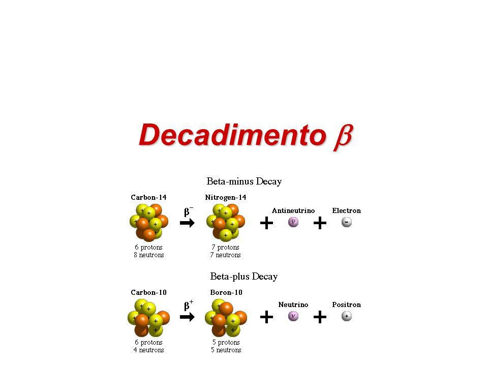2 Decadimento - : Nuclei che nel piano N-Z hanno un eccesso di neutroni rispetto a quanto previsto dalla curva di stabilità, tendono a trasformare un neutone in un protone Decadimento + : Nuclei che nel piano N-Z hanno un eccesso di protoni rispetto a quanto previsto dalla curva di stabilità, tendono a trasformare un protone in un neutrone