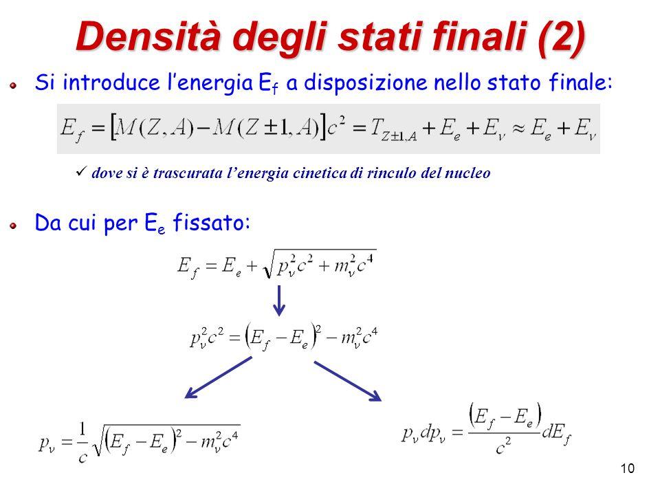 10 Densità degli stati finali (2) Si introduce lenergia E f a disposizione nello stato finale: dove si è trascurata lenergia cinetica di rinculo del n