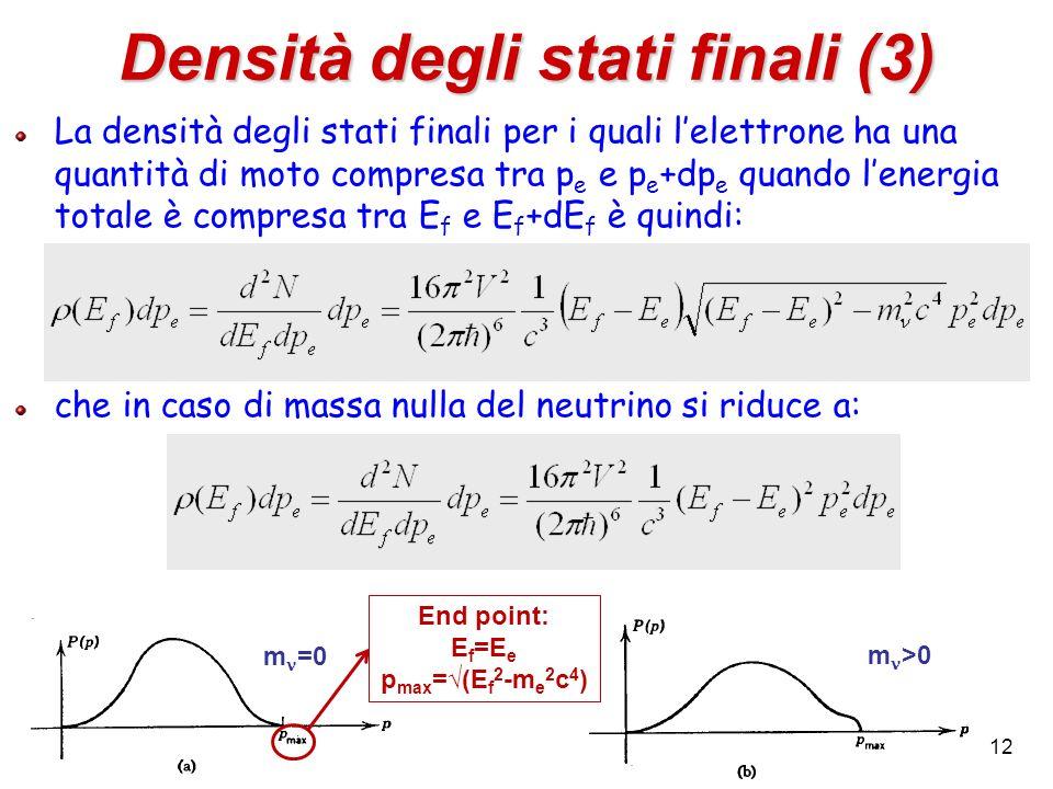 12 Densità degli stati finali (3) La densità degli stati finali per i quali lelettrone ha una quantità di moto compresa tra p e e p e +dp e quando len