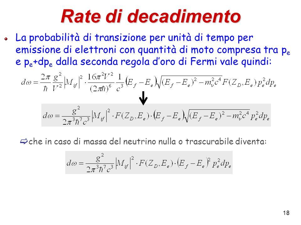 18 Rate di decadimento La probabilità di transizione per unità di tempo per emissione di elettroni con quantità di moto compresa tra p e e p e +dp e d