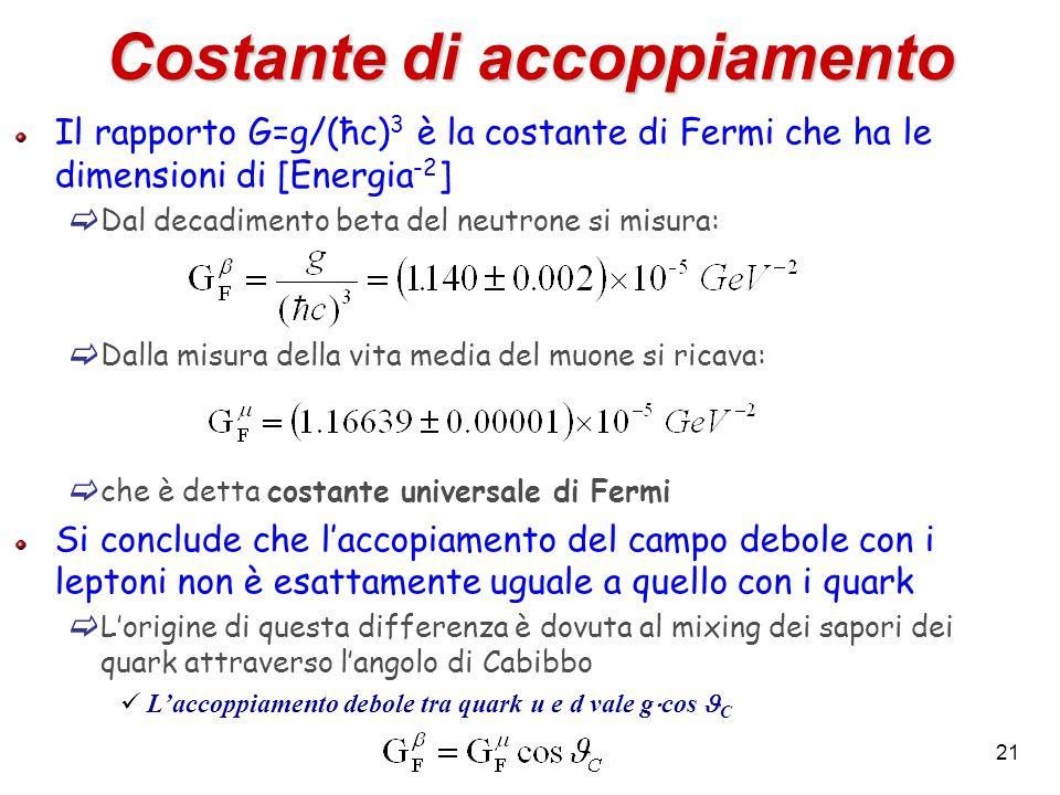 21 Costante di accoppiamento Il rapporto G=g/(ħc) 3 è la costante di Fermi che ha le dimensioni di [Energia -2 ] Dal decadimento beta del neutrone si
