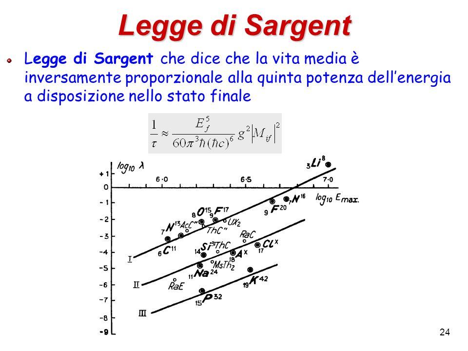 24 Legge di Sargent Legge di Sargent che dice che la vita media è inversamente proporzionale alla quinta potenza dellenergia a disposizione nello stat