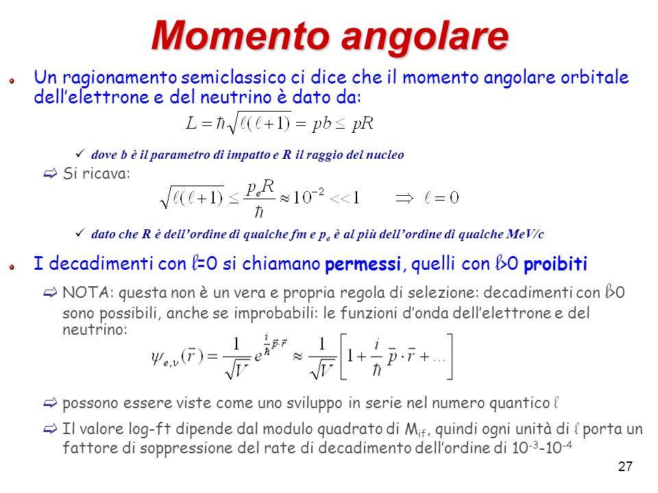 27 Momento angolare Un ragionamento semiclassico ci dice che il momento angolare orbitale dellelettrone e del neutrino è dato da: dove b è il parametr