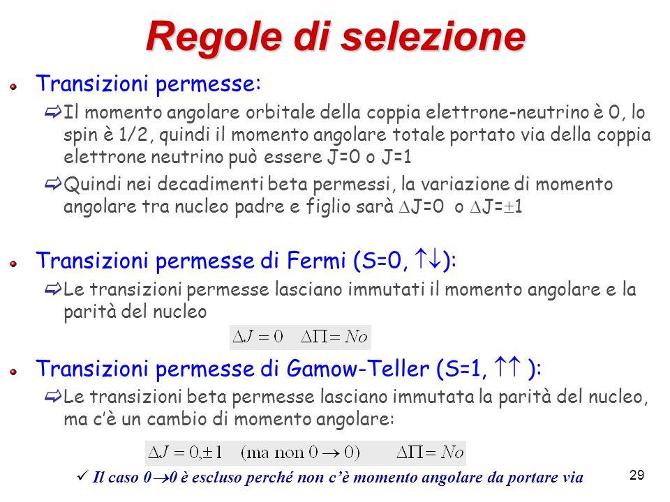 29 Regole di selezione Transizioni permesse: Il momento angolare orbitale della coppia elettrone-neutrino è 0, lo spin è 1/2, quindi il momento angola