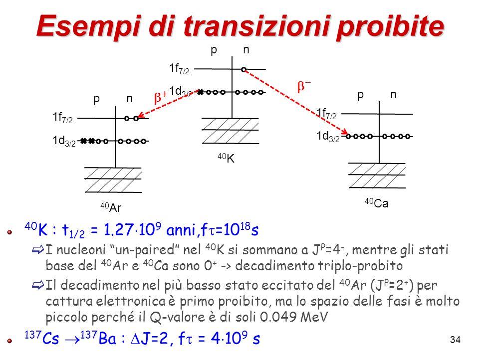 34 Esempi di transizioni proibite 40 K : t 1/2 = 1.27 10 9 anni,f =10 18 s I nucleoni un-paired nel 40 K si sommano a J P =4 -, mentre gli stati base