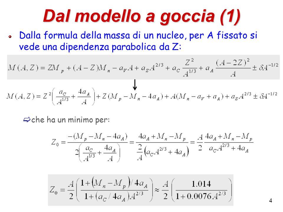 4 Dal modello a goccia (1) Dalla formula della massa di un nucleo, per A fissato si vede una dipendenza parabolica da Z: che ha un minimo per: