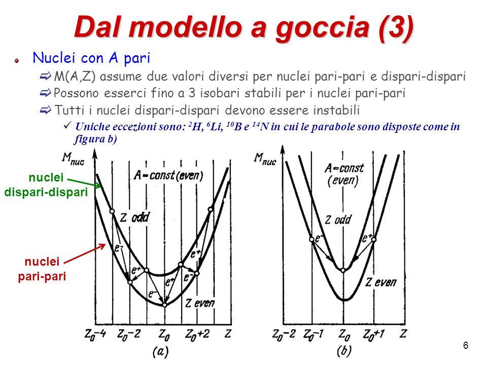6 Dal modello a goccia (3) Nuclei con A pari M(A,Z) assume due valori diversi per nuclei pari-pari e dispari-dispari Possono esserci fino a 3 isobari