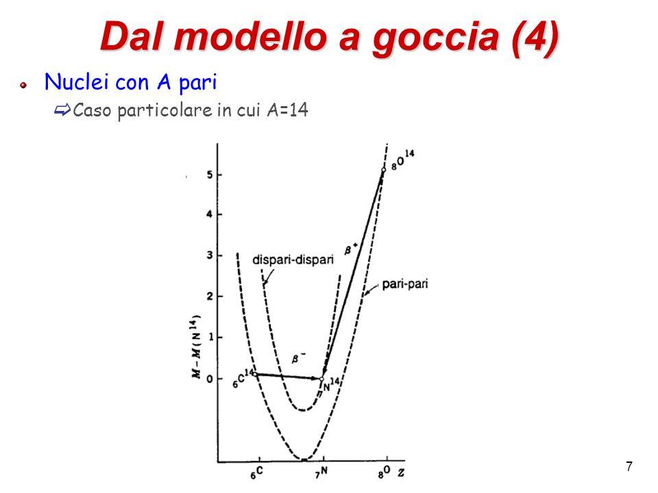 28 Parità Per transizioni permesse ( l =0) la parità del nucleo deve rimanere immutata, visto che f = i (-1) l Lelemento di matrice al primordine si annulla se la parità del nucleo cambia Transizioni in cui cambia la parità del nucleo devono essere quindi descritte dai termini successivi dello sviluppo: Il primo termine corrisponde a transizioni con l =1 e cambio di parità -> decadimenti primo-probiti (first-forbidden) Soppresse di un fattore 10 -4 vita media più lunga di un fattore 10 4 Il termine successivo corrisponde a transizioni con l =2 senza cambio di parità -> decadimenti doppio-probiti (double-forbidden)