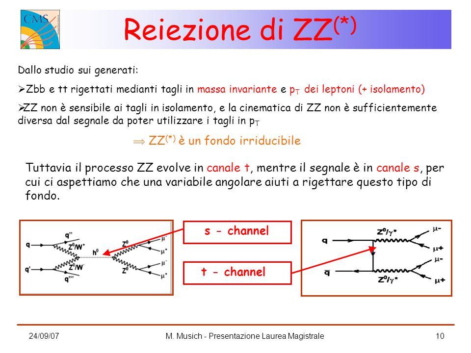 24/09/07M. Musich - Presentazione Laurea Magistrale10 Reiezione di ZZ (*) Dallo studio sui generati: Zbb e tt rigettati medianti tagli in massa invari