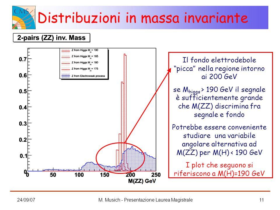 24/09/07M. Musich - Presentazione Laurea Magistrale11 Distribuzioni in massa invariante Il fondo elettrodebole picca nella regione intorno ai 200 GeV