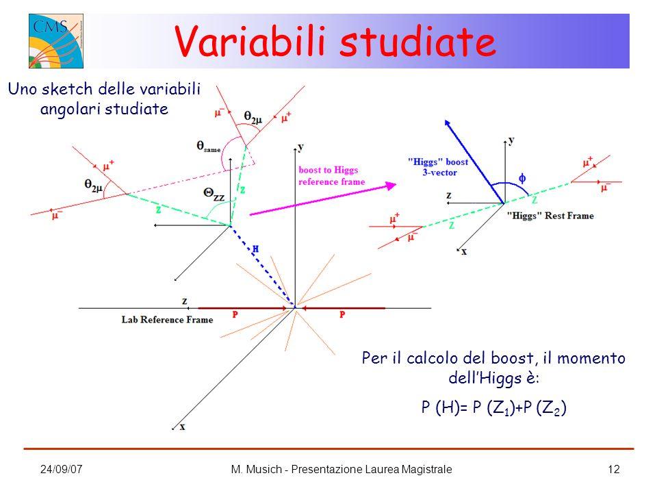 24/09/07M. Musich - Presentazione Laurea Magistrale12 Variabili studiate Uno sketch delle variabili angolari studiate Per il calcolo del boost, il mom