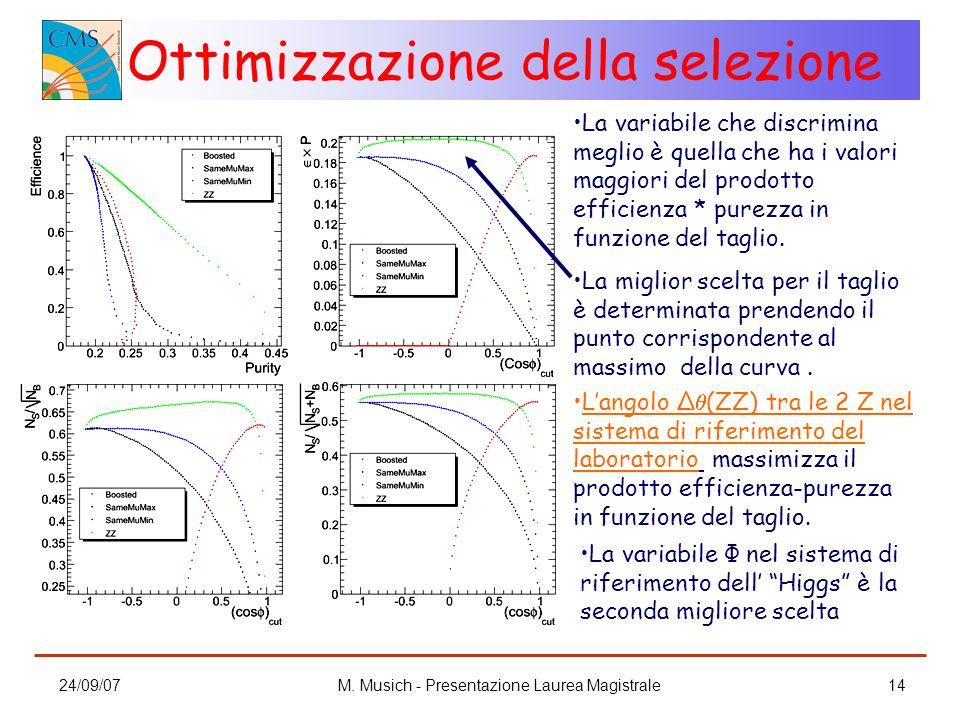 24/09/07M. Musich - Presentazione Laurea Magistrale14 Ottimizzazione della selezione La variabile che discrimina meglio è quella che ha i valori maggi