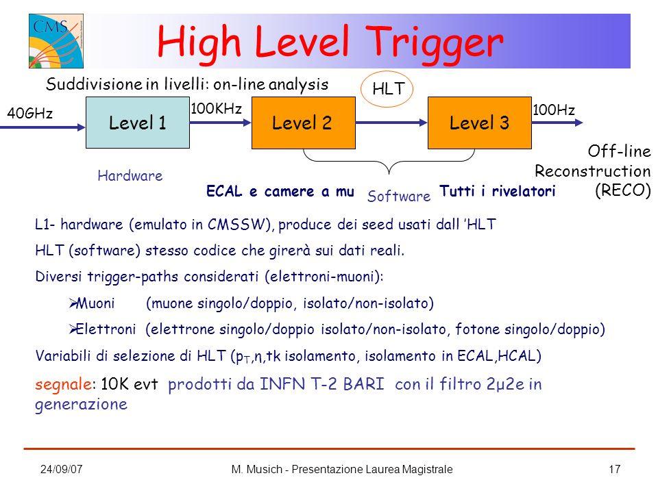 24/09/07M. Musich - Presentazione Laurea Magistrale17 L1- hardware (emulato in CMSSW), produce dei seed usati dall HLT HLT (software) stesso codice ch