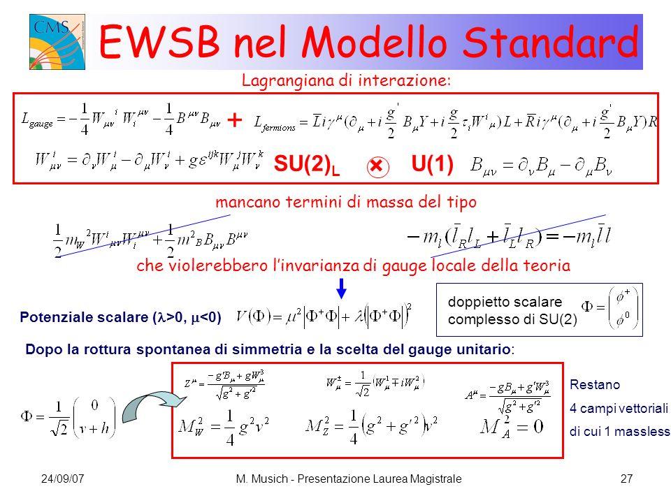 24/09/07M. Musich - Presentazione Laurea Magistrale27 Lagrangiana di interazione: + × U(1)SU(2) L mancano termini di massa del tipo che violerebbero l