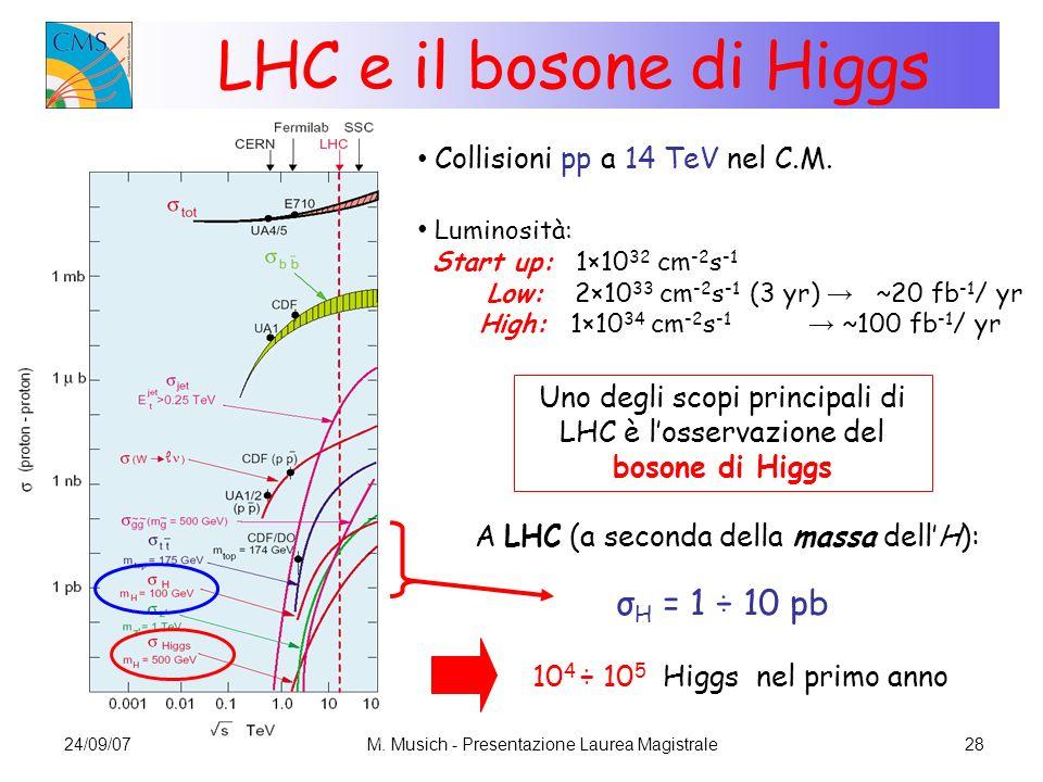 24/09/07M. Musich - Presentazione Laurea Magistrale28 σ H = 1 ÷ 10 pb Collisioni pp a 14 TeV nel C.M. Luminosità: Start up: 1×10 32 cm -2 s -1 Low: 2×