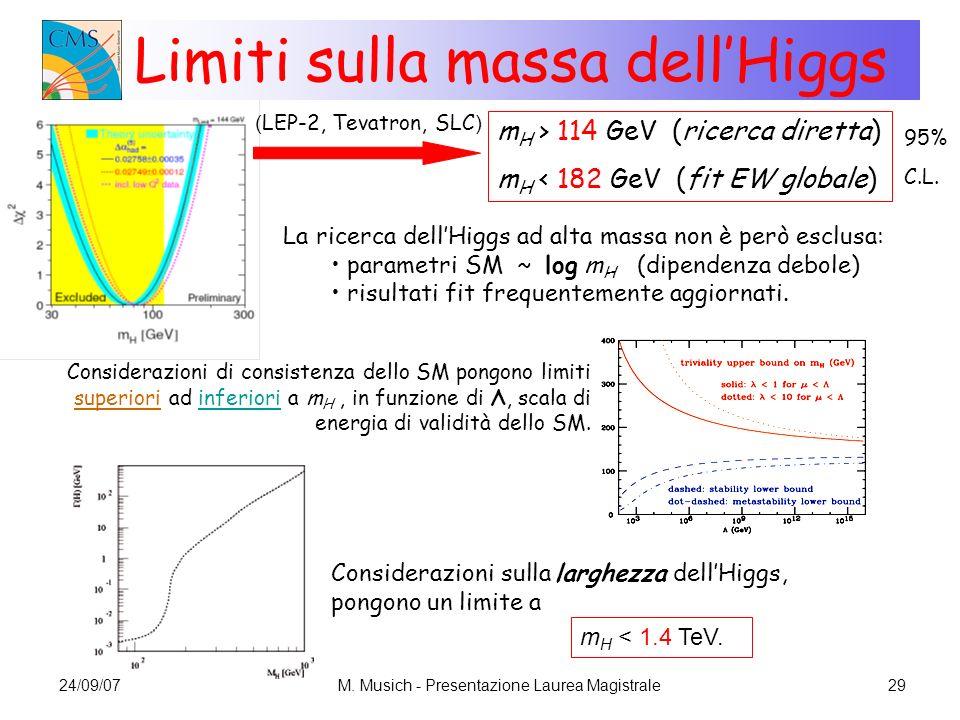 24/09/07M. Musich - Presentazione Laurea Magistrale29 ( LEP-2, Tevatron, SLC ) m H > 114 GeV (ricerca diretta) m H < 182 GeV (fit EW globale) La ricer