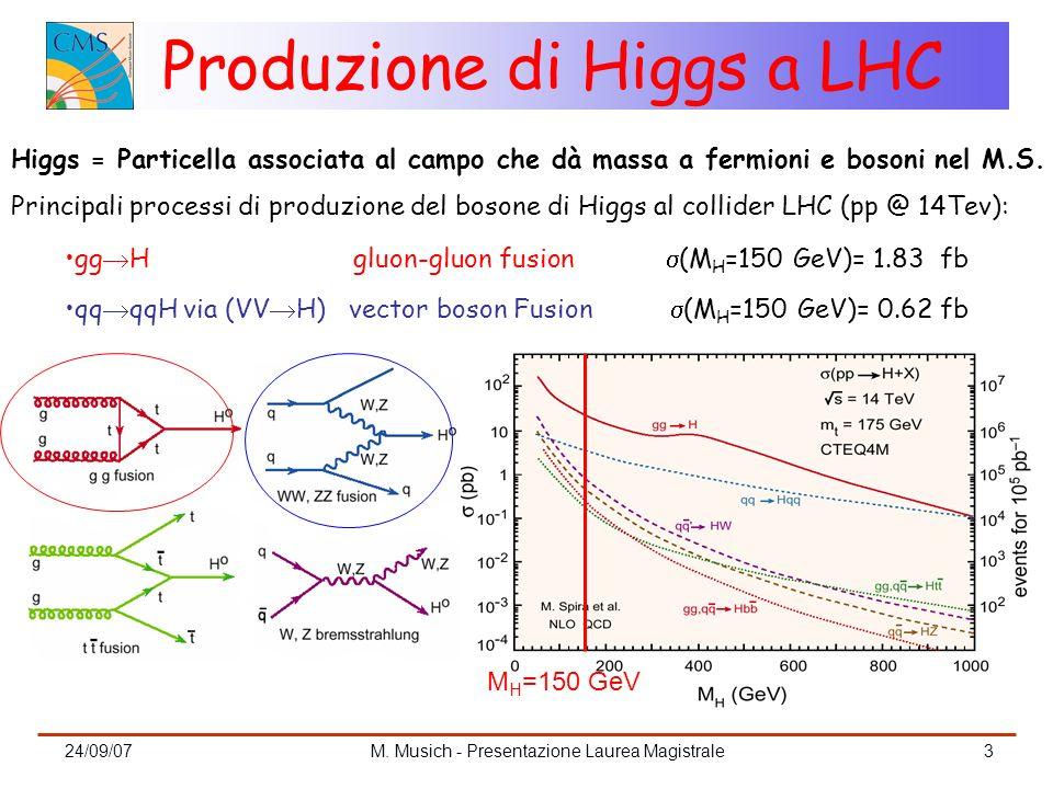 24/09/07M. Musich - Presentazione Laurea Magistrale3 Produzione di Higgs a LHC Higgs = Particella associata al campo che dà massa a fermioni e bosoni
