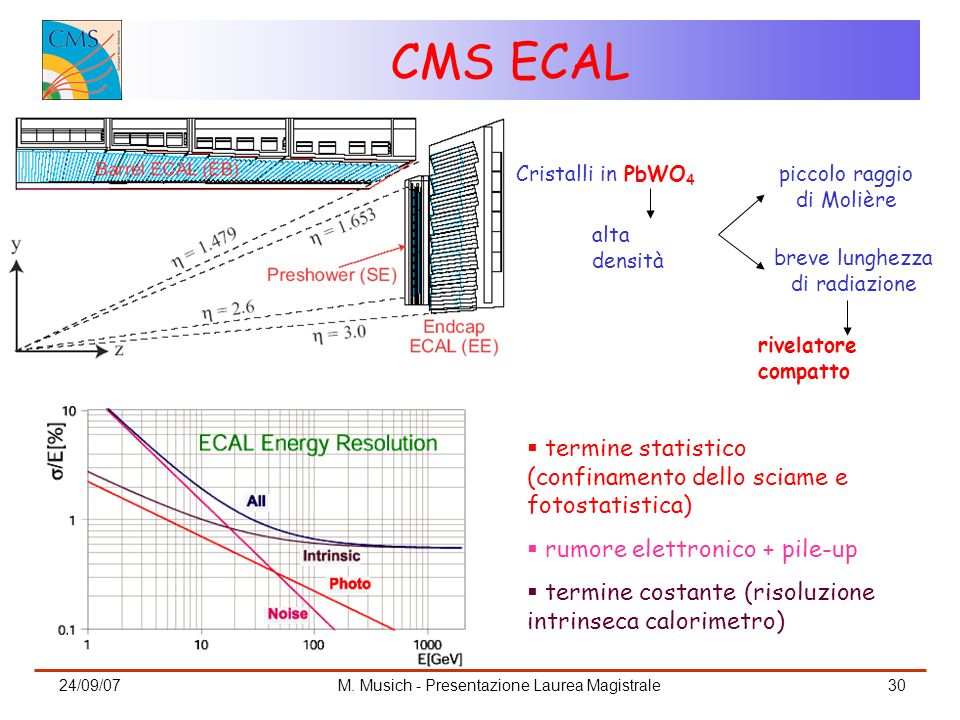 24/09/07M. Musich - Presentazione Laurea Magistrale30 termine statistico (confinamento dello sciame e fotostatistica) rumore elettronico + pile-up ter