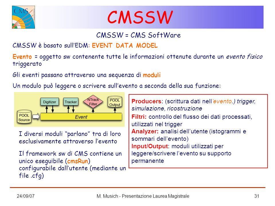 24/09/07M. Musich - Presentazione Laurea Magistrale31 CMSSW CMSSW = CMS SoftWare CMSSW è basato sullEDM: EVENT DATA MODEL Evento = oggetto sw contenen
